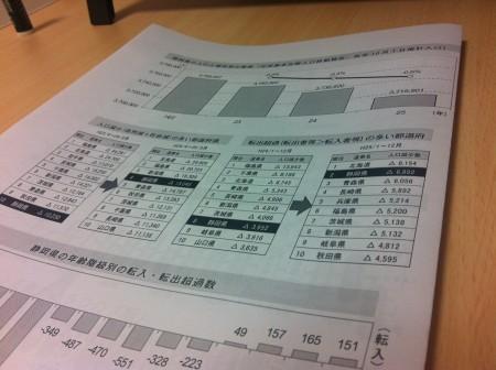 2014年の静岡県経済と今後の展望